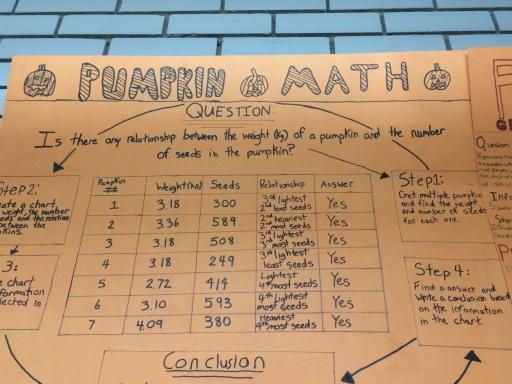 Do the math…with pumpkins.