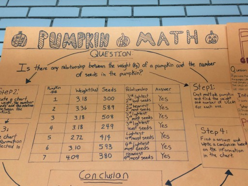 Do the math…with pumpkins.